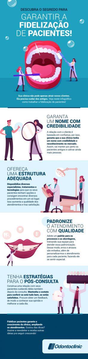 Descubra o segredo para garantir a fidelização de pacientes!